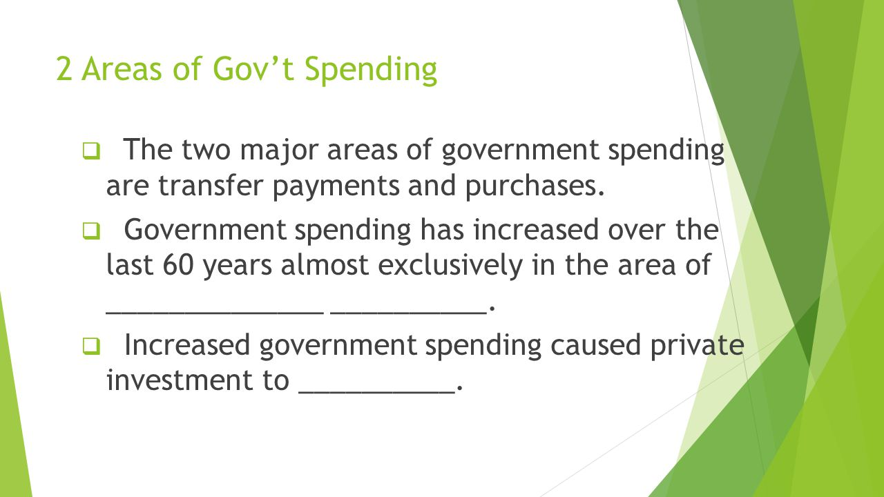 2 Areas of Gov't Spending  The two major areas of government spending are transfer payments and purchases.