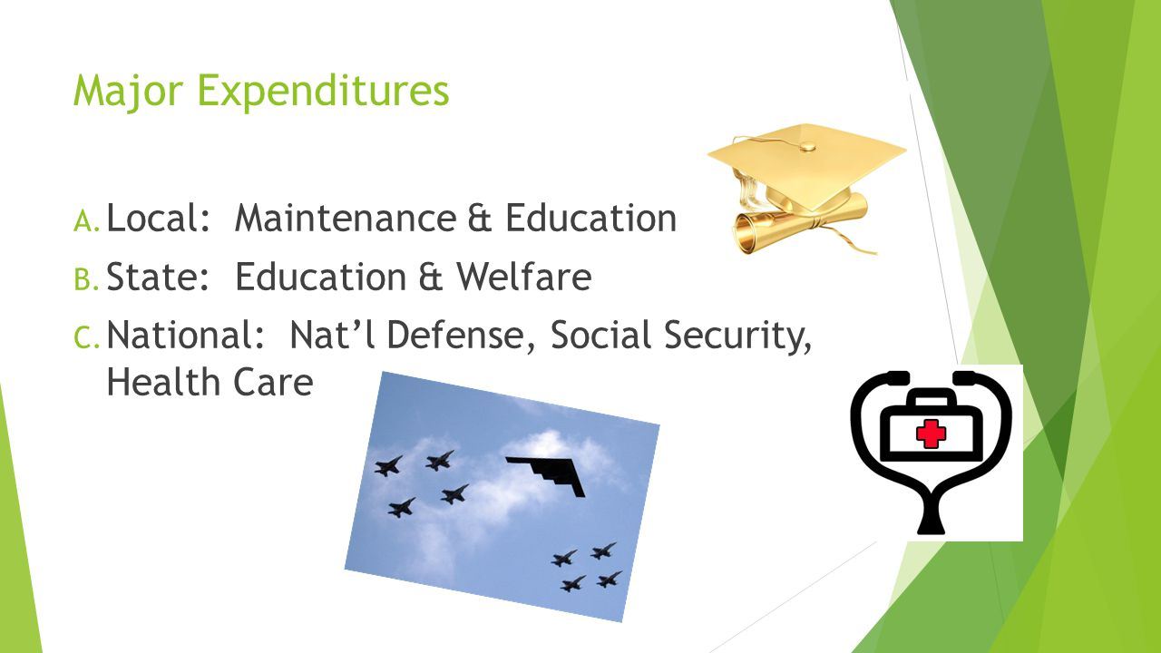 Major Expenditures A. Local: Maintenance & Education B.