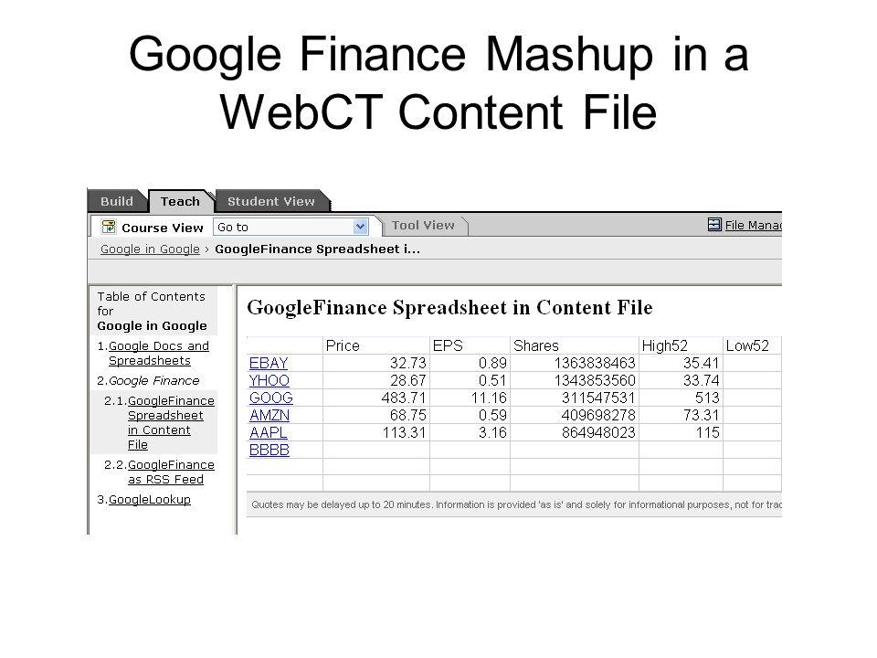 Mashup Functionality included in Google Spreadsheets Mashups created
