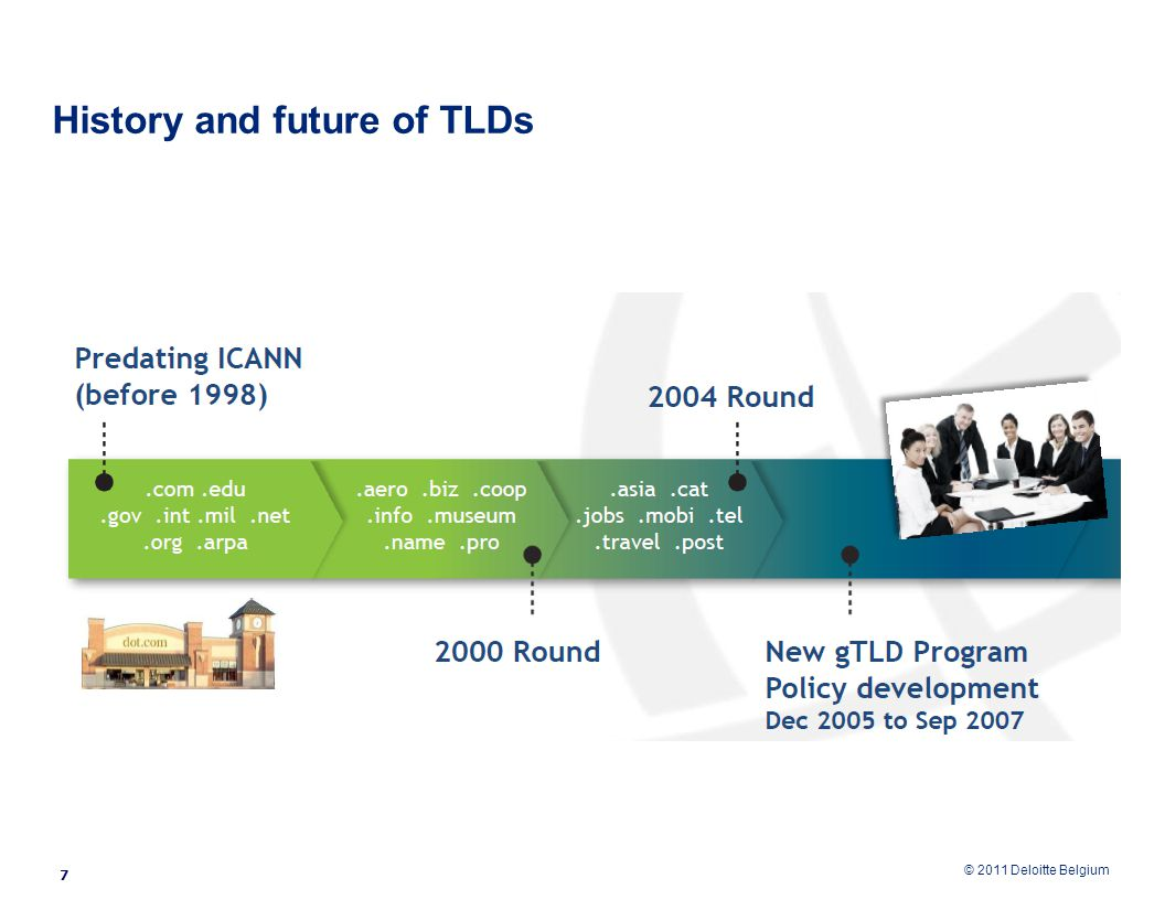 © 2011 Deloitte Belgium History and future of TLDs 7
