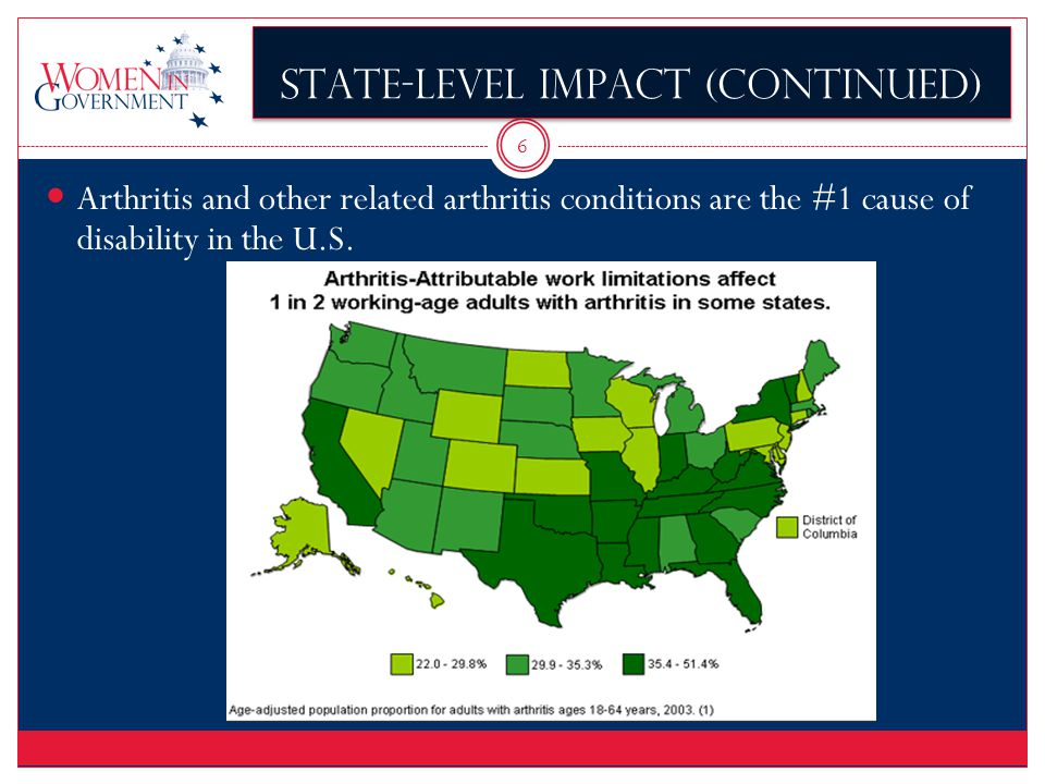 6 State-Level Impact (continued) Arthritis and other related arthritis conditions are the #1 cause of disability in the U.S.