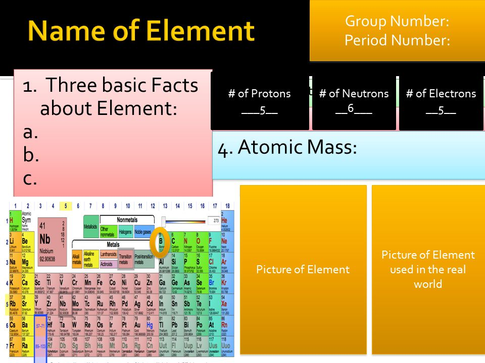 A Click On This Periodic Table Link Periodic Table Link B Pick 4