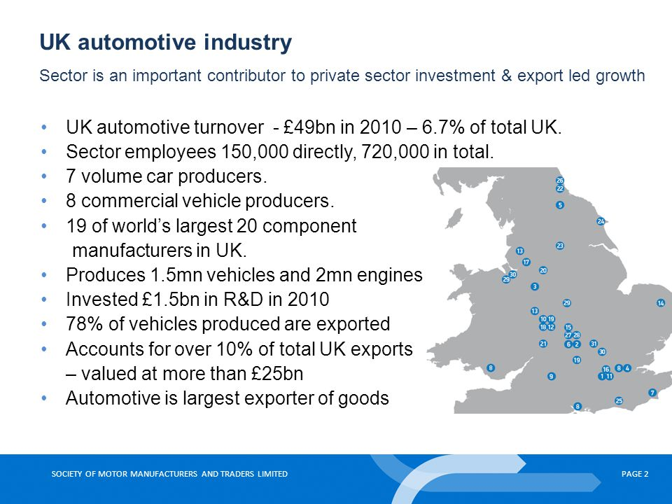 SOCIETY OF MOTOR MANUFACTURERS AND TRADERS LIMITEDPAGE 2 UK automotive industry Sector is an important contributor to private sector investment & export led growth UK automotive turnover - £49bn in 2010 – 6.7% of total UK.