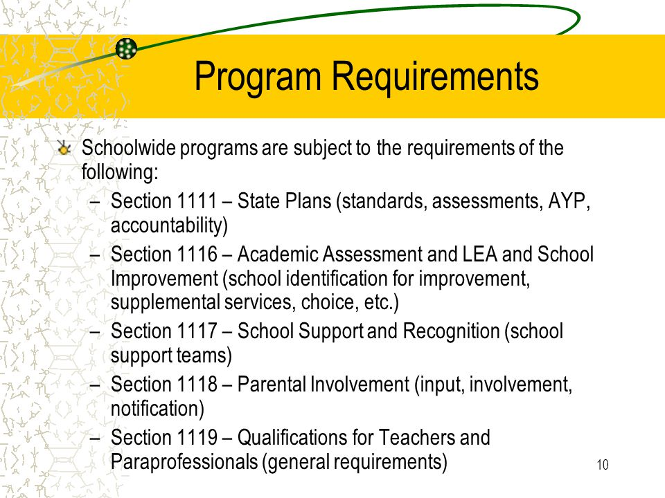 10 Program Requirements Schoolwide programs are subject to the requirements of the following: –Section 1111 – State Plans (standards, assessments, AYP, accountability) –Section 1116 – Academic Assessment and LEA and School Improvement (school identification for improvement, supplemental services, choice, etc.) –Section 1117 – School Support and Recognition (school support teams) –Section 1118 – Parental Involvement (input, involvement, notification) –Section 1119 – Qualifications for Teachers and Paraprofessionals (general requirements)
