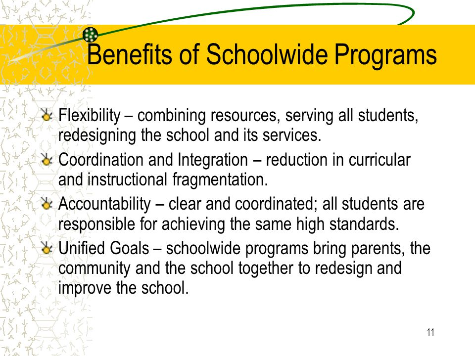 11 Benefits of Schoolwide Programs Flexibility – combining resources, serving all students, redesigning the school and its services.