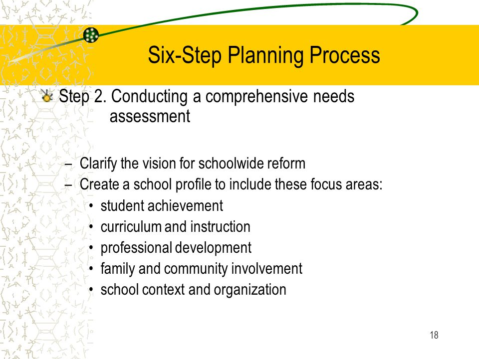 18 Six-Step Planning Process Step 2.