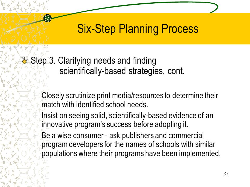 21 Six-Step Planning Process Step 3.