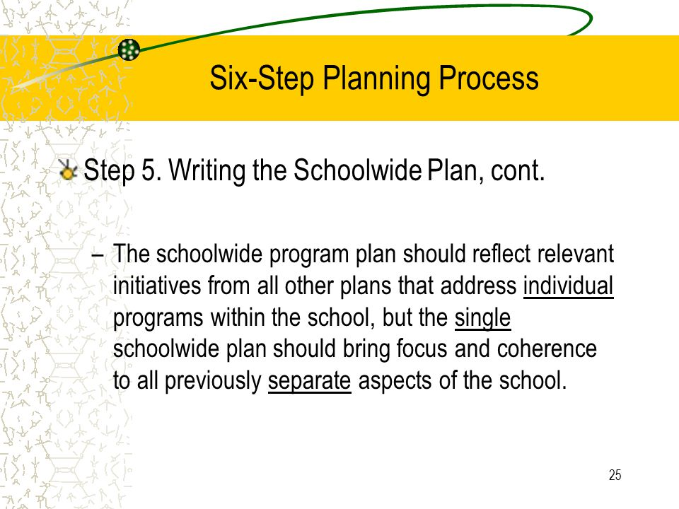 25 Six-Step Planning Process Step 5. Writing the Schoolwide Plan, cont.
