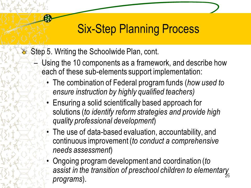26 Six-Step Planning Process Step 5. Writing the Schoolwide Plan, cont.