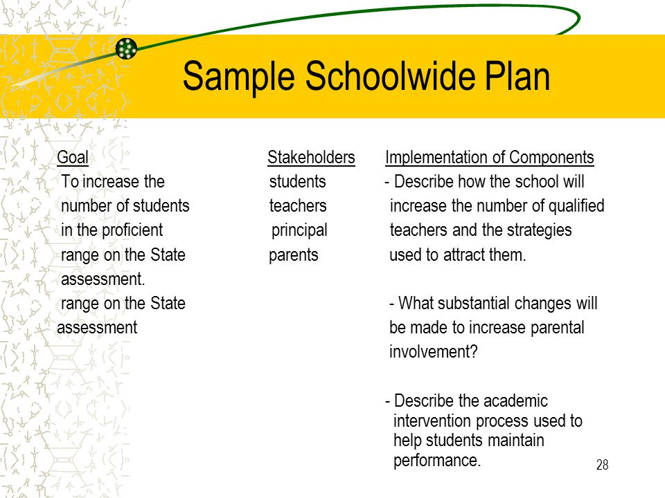 28 Sample Schoolwide Plan Goal Stakeholders Implementation of Components To increase the students - Describe how the school will number of students teachers increase the number of qualified in the proficient principal teachers and the strategies range on the State parentsused to attract them.