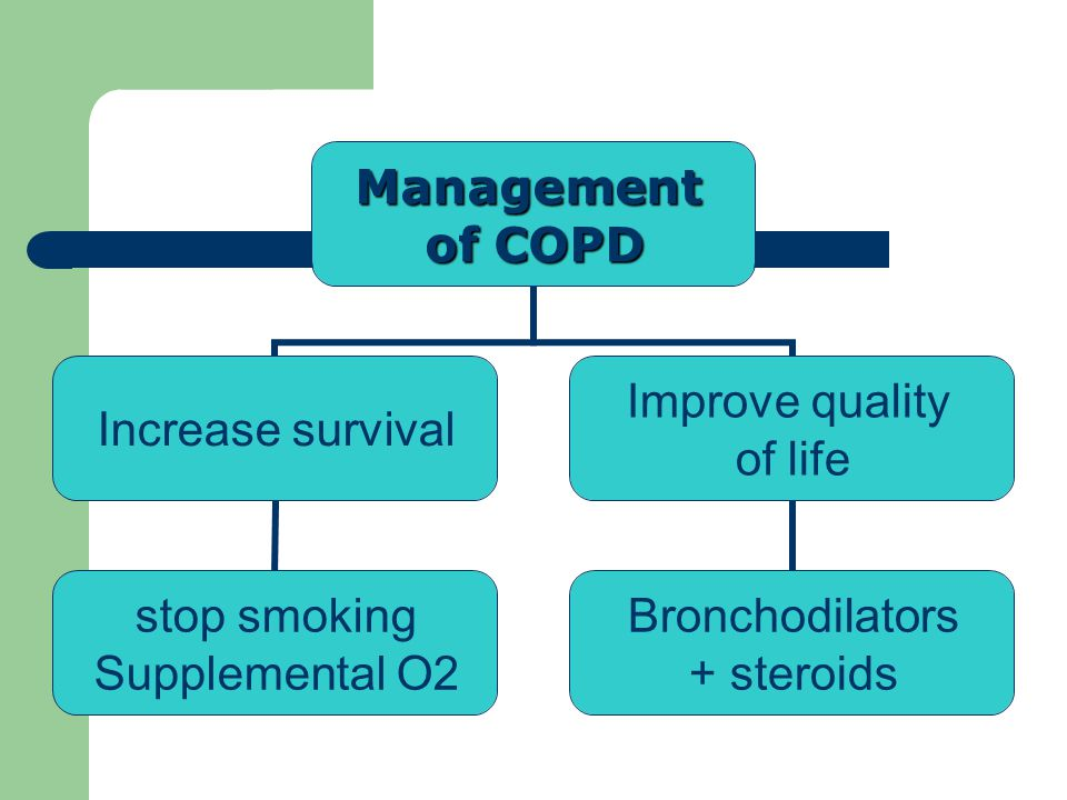 Management of COPD Increase survival stop smoking Supplemental O2 Improve quality of life Bronchodilators + steroids