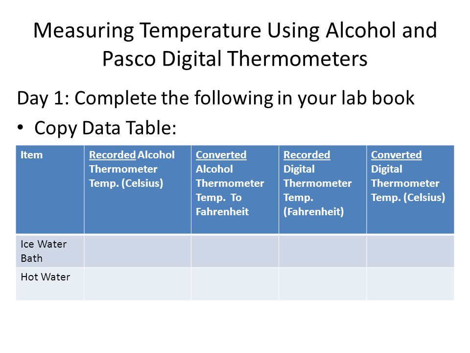 Measuring Temperature Using Alcohol And Pasco Digital