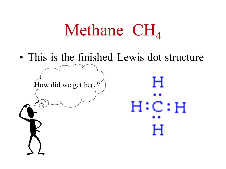 Methane CH 4 This is the finished Lewis dot structure How did we get here