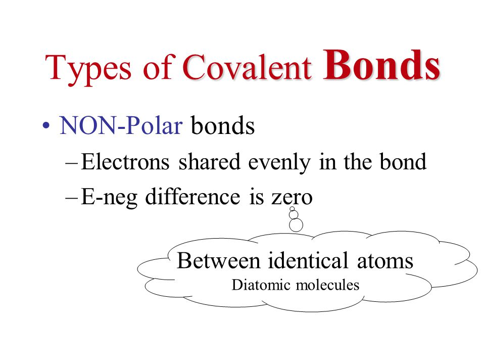 Covalent Bonds Types of Covalent Bonds NON-Polar bonds –Electrons shared evenly in the bond –E-neg difference is zero Between identical atoms Diatomic molecules