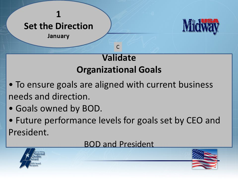 Validate Organizational Goals To ensure goals are aligned with current business needs and direction.