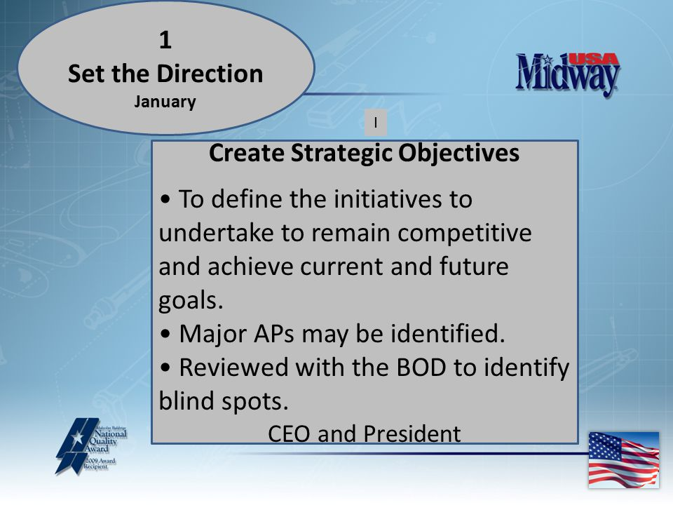 Create Strategic Objectives To define the initiatives to undertake to remain competitive and achieve current and future goals.