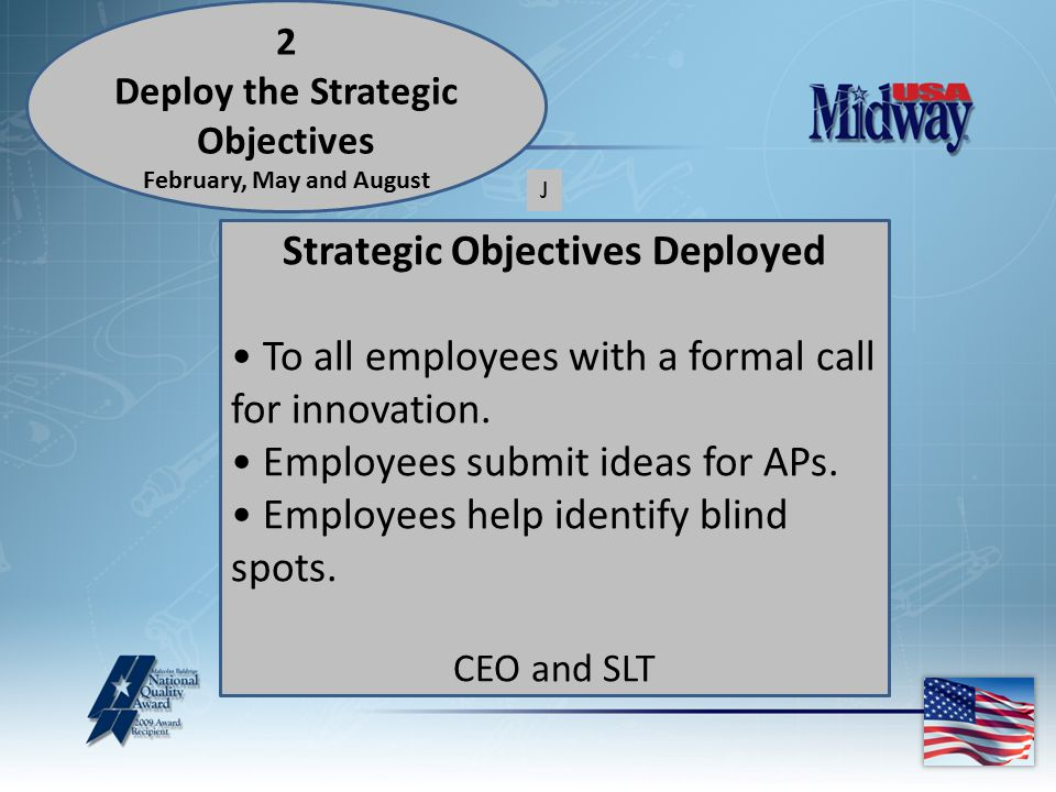 2 Deploy the Strategic Objectives February, May and August Strategic Objectives Deployed To all employees with a formal call for innovation.