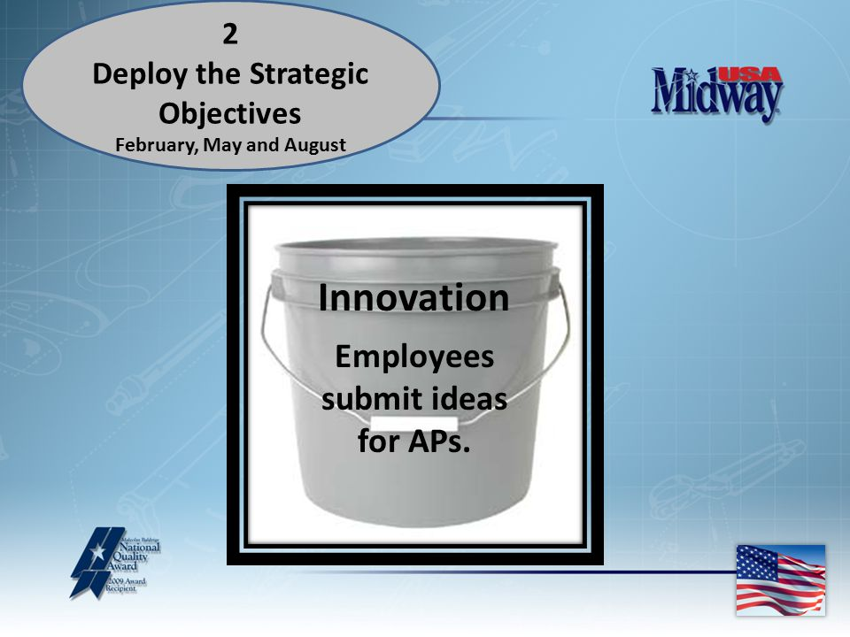 Innovation Employees submit ideas for APs.