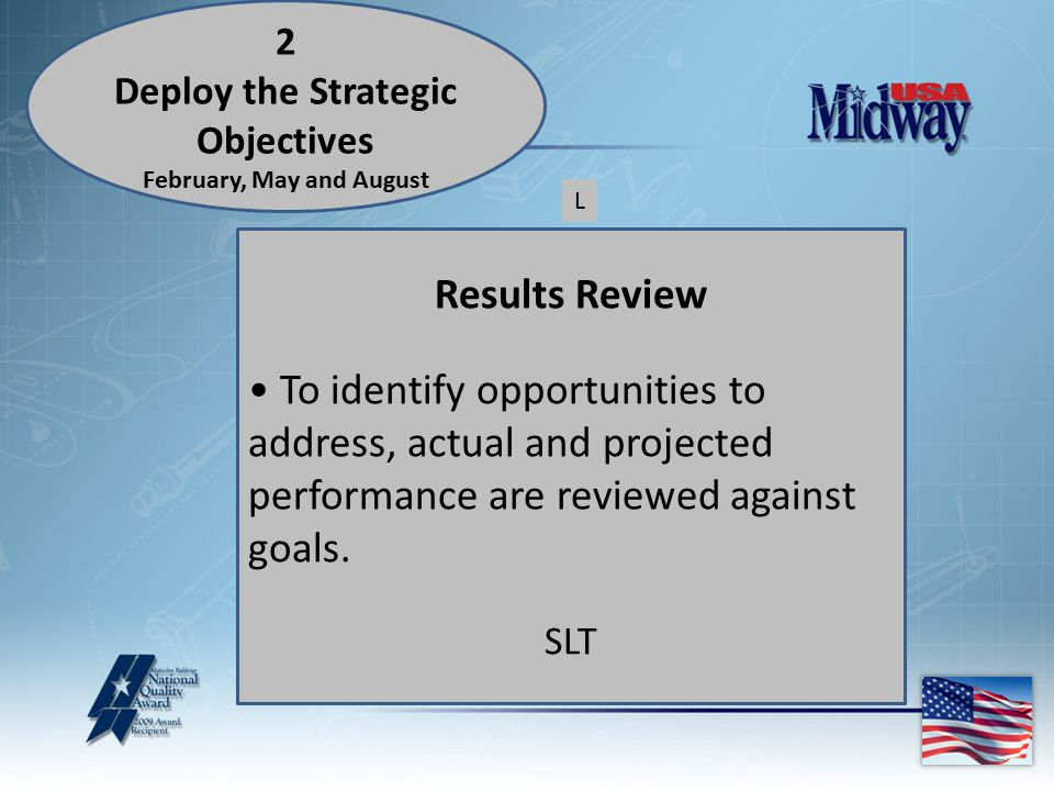 Results Review To identify opportunities to address, actual and projected performance are reviewed against goals.