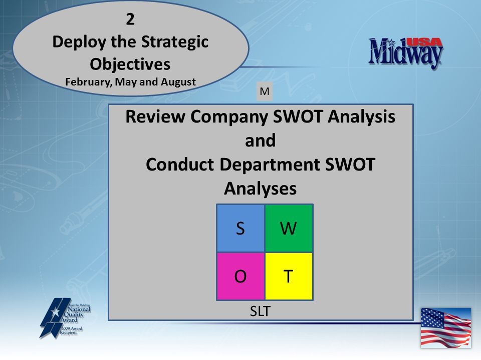 Review Company SWOT Analysis and Conduct Department SWOT Analyses SLT S OT W M 2 Deploy the Strategic Objectives February, May and August
