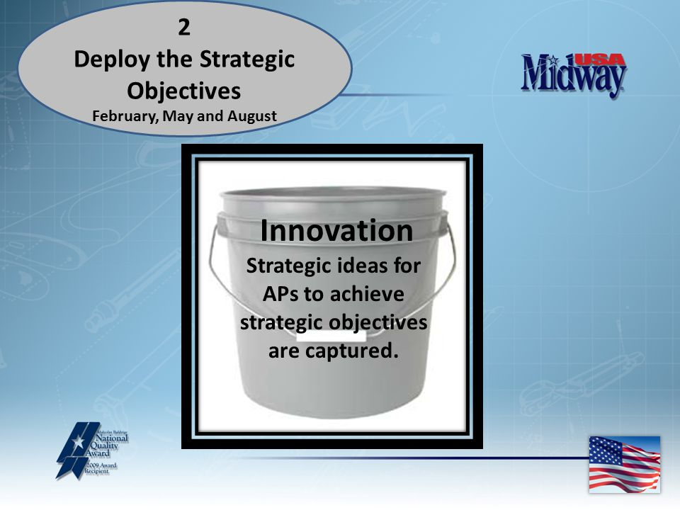 Innovation Strategic ideas for APs to achieve strategic objectives are captured.