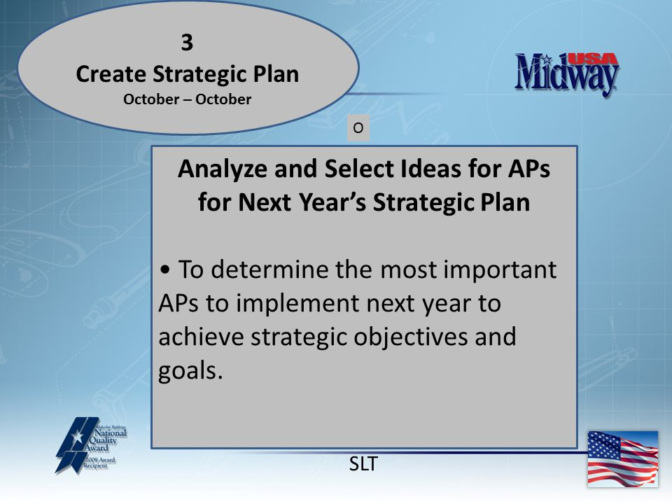 3 Create Strategic Plan October – October Analyze and Select Ideas for APs for Next Year's Strategic Plan To determine the most important APs to implement next year to achieve strategic objectives and goals.