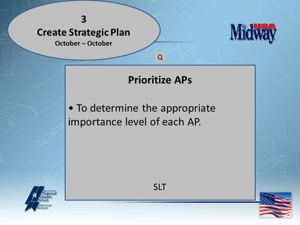 3 Create Strategic Plan October – October Prioritize APs To determine the appropriate importance level of each AP.