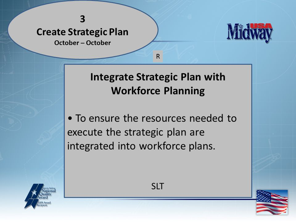 3 Create Strategic Plan October – October Integrate Strategic Plan with Workforce Planning To ensure the resources needed to execute the strategic plan are integrated into workforce plans.