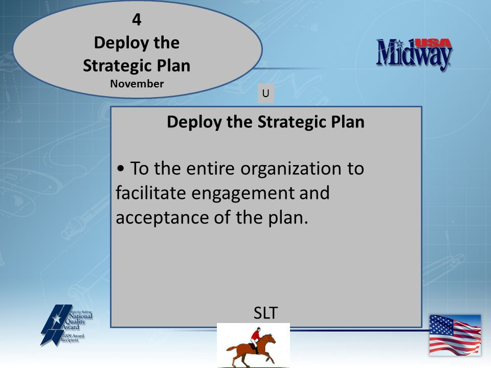 4 Deploy the Strategic Plan November Deploy the Strategic Plan To the entire organization to facilitate engagement and acceptance of the plan.