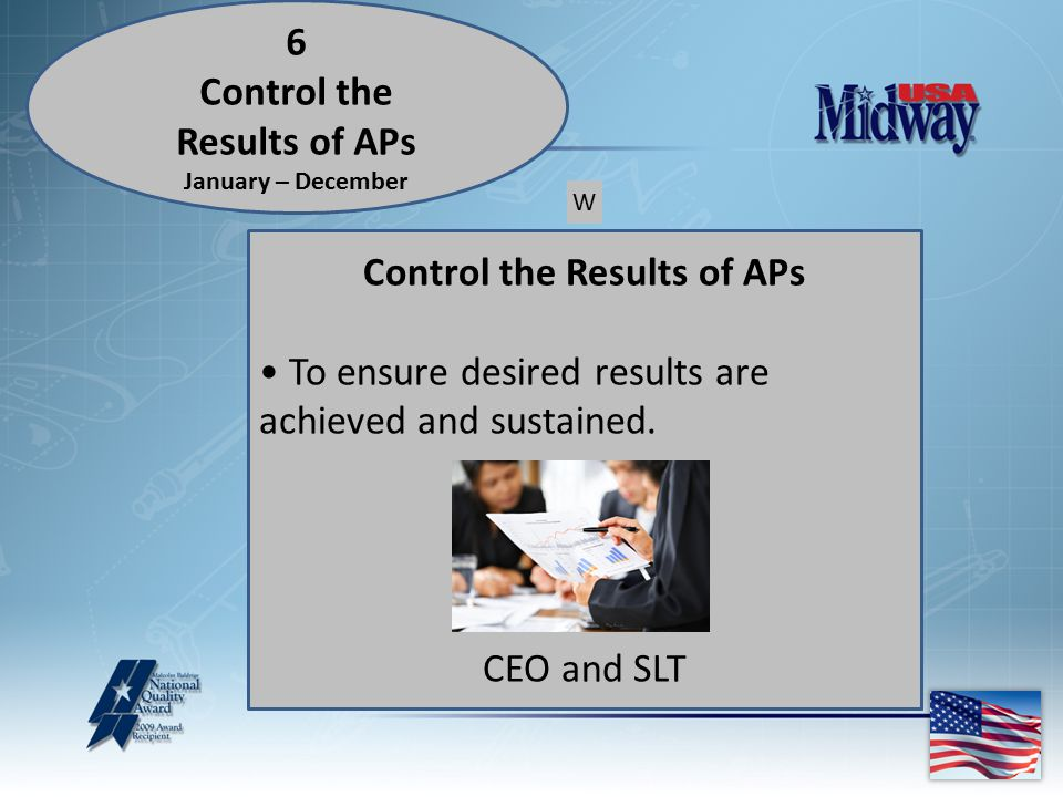 6 Control the Results of APs January – December Control the Results of APs To ensure desired results are achieved and sustained.