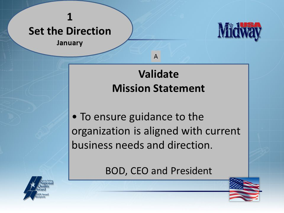 Validate Mission Statement To ensure guidance to the organization is aligned with current business needs and direction.