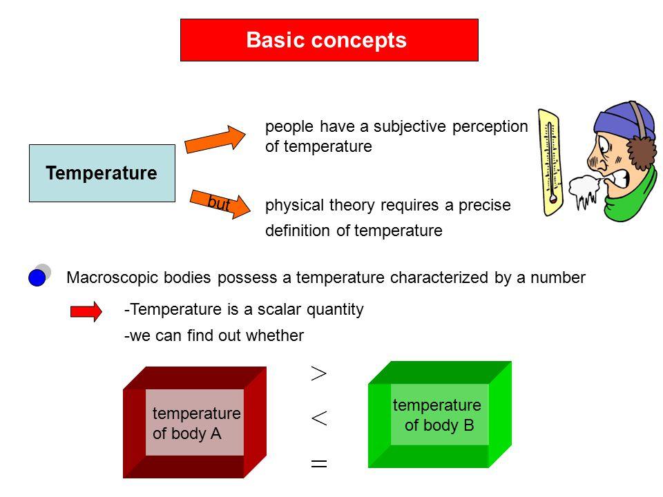 BASIC THERMAL PHYSICS PDF DOWNLOAD
