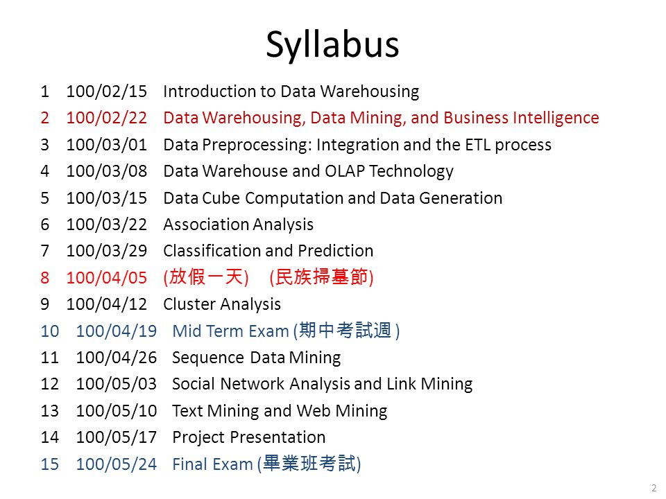 Syllabus 1 100/02/15 Introduction to Data Warehousing 2 100/02/22 Data Warehousing, Data Mining, and Business Intelligence 3 100/03/01 Data Preprocessing: Integration and the ETL process 4 100/03/08 Data Warehouse and OLAP Technology 5 100/03/15 Data Cube Computation and Data Generation 6 100/03/22 Association Analysis 7 100/03/29 Classification and Prediction 8 100/04/05 ( 放假一天 ) ( 民族掃墓節 ) 9 100/04/12 Cluster Analysis /04/19 Mid Term Exam ( 期中考試週 ) /04/26 Sequence Data Mining /05/03 Social Network Analysis and Link Mining /05/10 Text Mining and Web Mining /05/17 Project Presentation /05/24 Final Exam ( 畢業班考試 ) 2