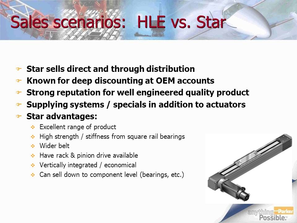 High Speed Automation and Gantry Robots Selectable Levels Of