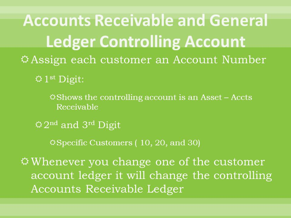  Assign each customer an Account Number  1 st Digit:  Shows the controlling account is an Asset – Accts Receivable  2 nd and 3 rd Digit  Specific Customers ( 10, 20, and 30)  Whenever you change one of the customer account ledger it will change the controlling Accounts Receivable Ledger