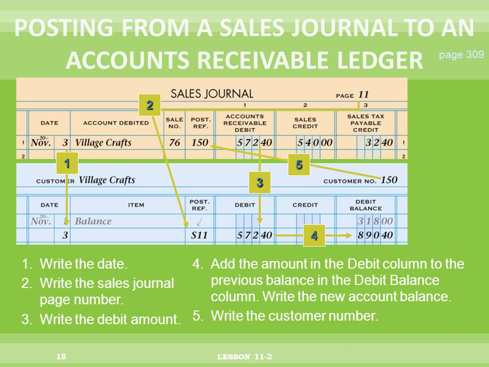 18LESSON 11-2 page Add the amount in the Debit column to the previous balance in the Debit Balance column.