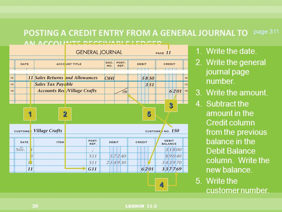 20LESSON Write the date. page Write the general journal page number.