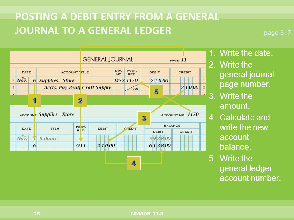 25LESSON Write the general ledger account number.