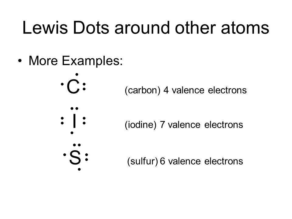 Lewis Dot Structures Lewis Dots Lewis Dot Structures Describe The