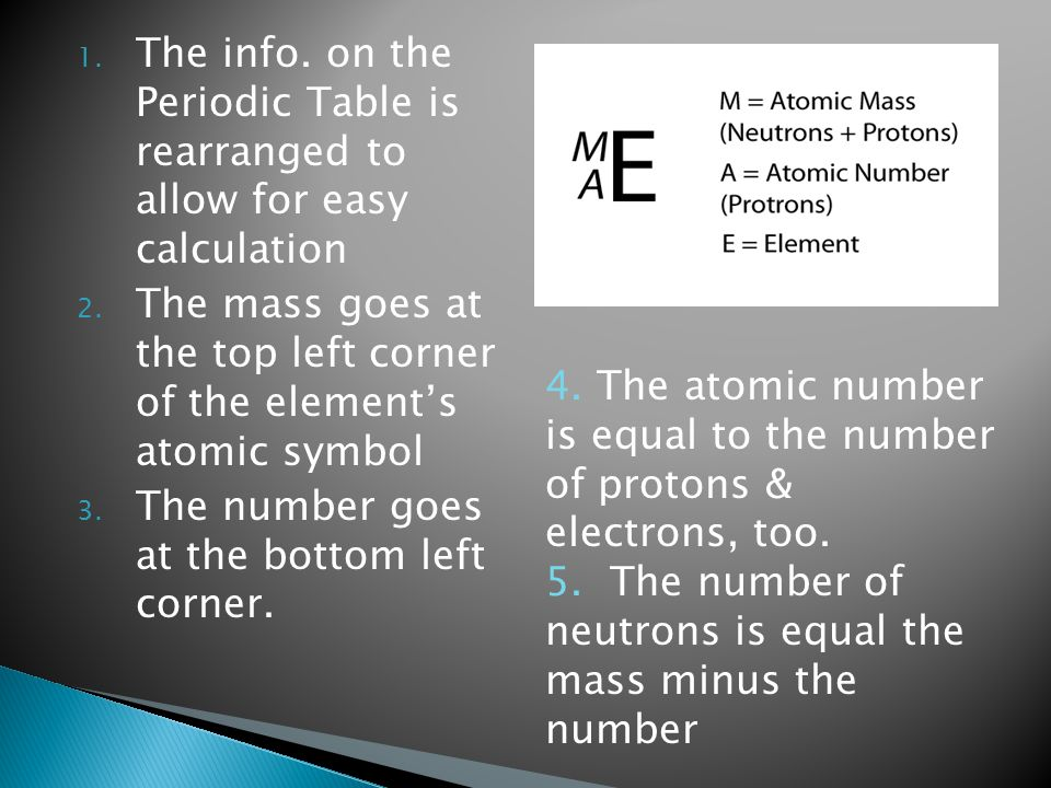 1. The info. on the Periodic Table is rearranged to allow for easy calculation 2.