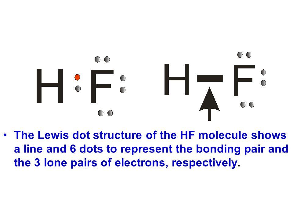 lewis structure hf information schematics wiring diagrams lewis dot diagram hf lewis diagram hf #6