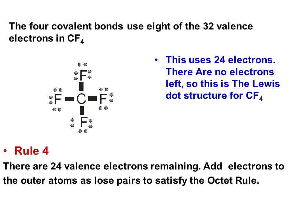 the four covalent bonds use eight of the 32 valence electrons in cf 4 rule 4