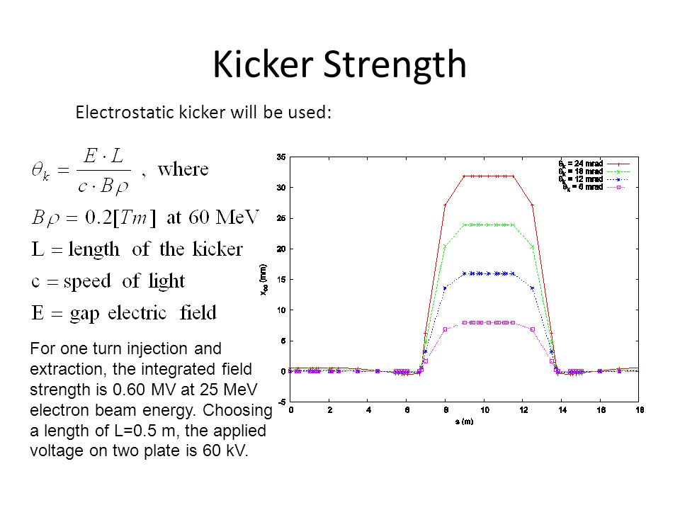 Electrostatic kicker will be used: Kicker Strength For one turn injection and extraction, the integrated field strength is 0.60 MV at 25 MeV electron beam energy.