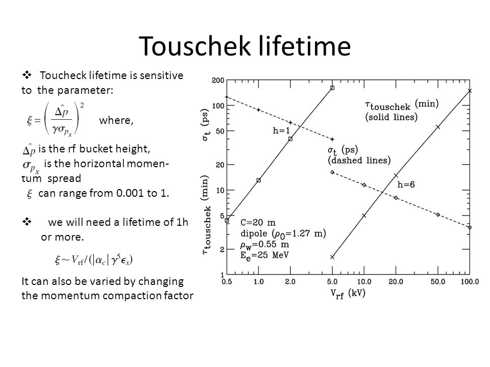 Touschek lifetime  Toucheck lifetime is sensitive to the parameter: is the rf bucket height, is the horizontal momen- tum spread can range from to 1.