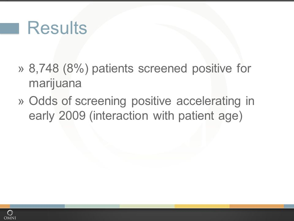 Results  8,748 (8%) patients screened positive for marijuana  Odds of screening positive accelerating in early 2009 (interaction with patient age)