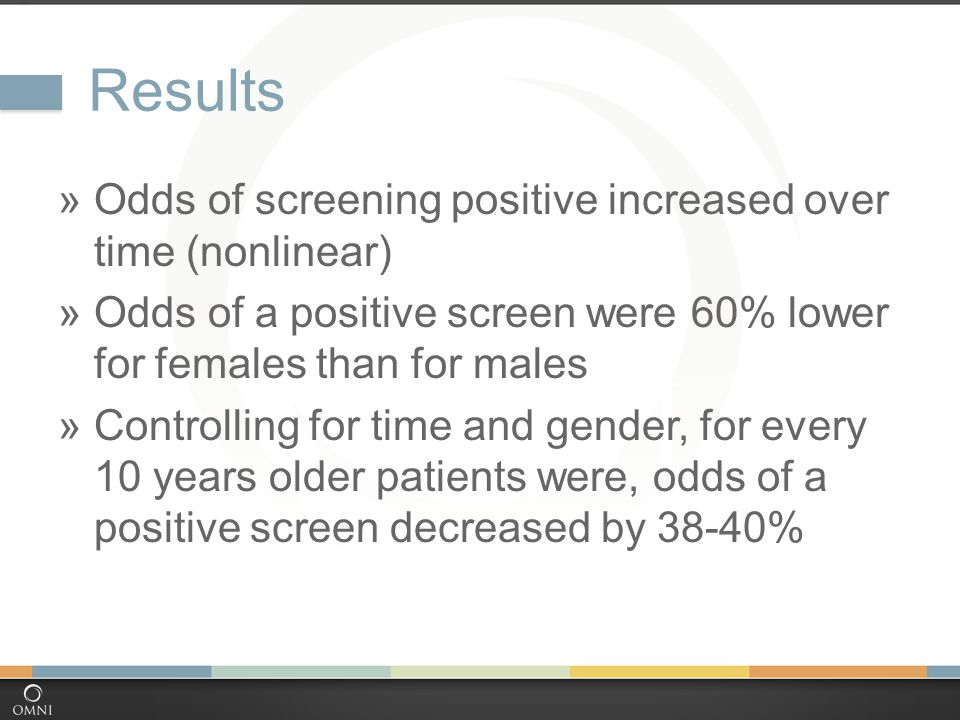 Results  Odds of screening positive increased over time (nonlinear)  Odds of a positive screen were 60% lower for females than for males  Controlling for time and gender, for every 10 years older patients were, odds of a positive screen decreased by 38-40%