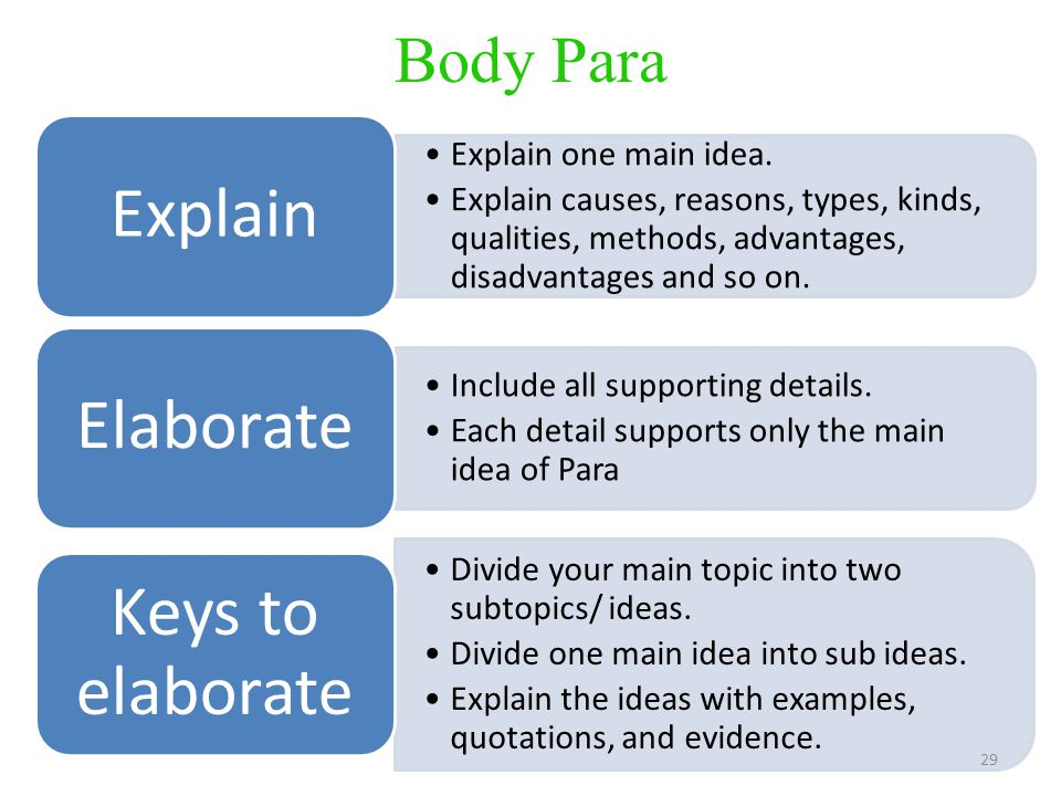 Body Para Explain one main idea.