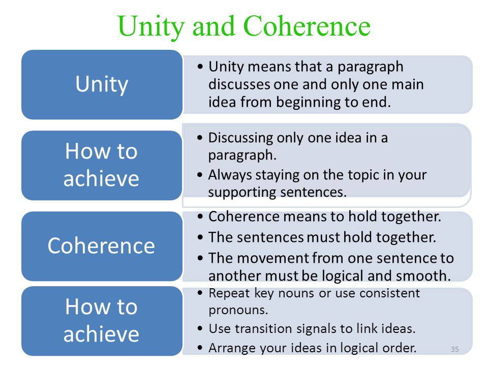 Unity and Coherence Unity means that a paragraph discusses one and only one main idea from beginning to end.
