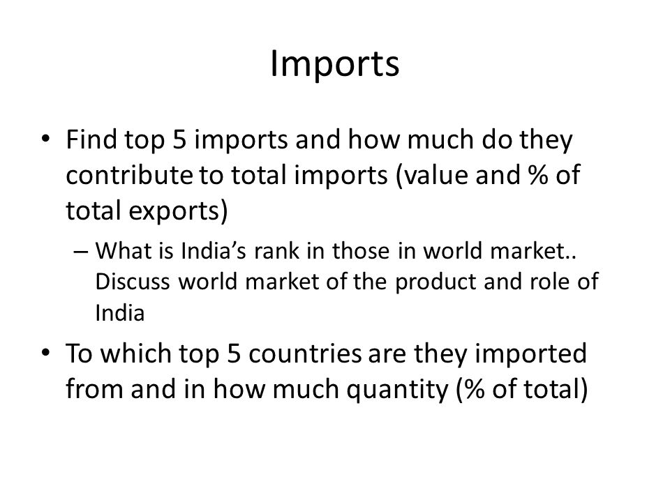 Project on Analysis of India's Foreign Trade Chapter 1 India and