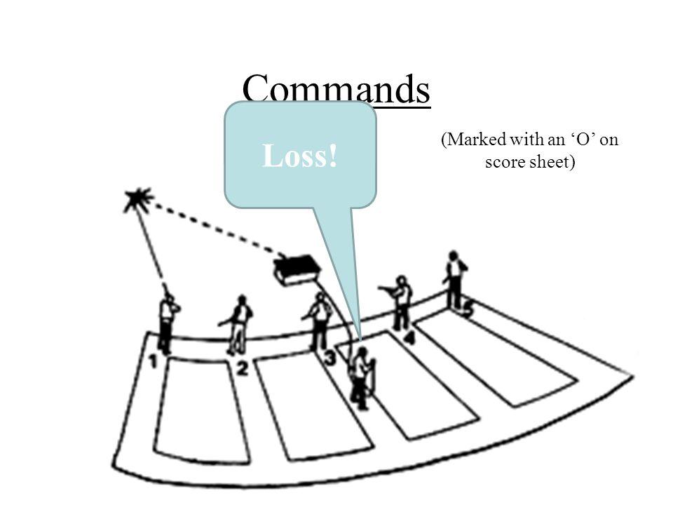 Skeet Range Diagram